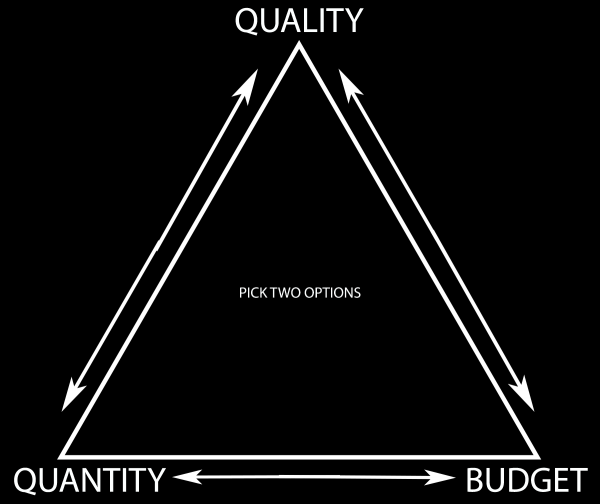 Project triangle